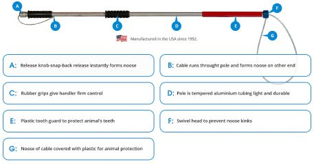 Features of Ketch-All animal control pole